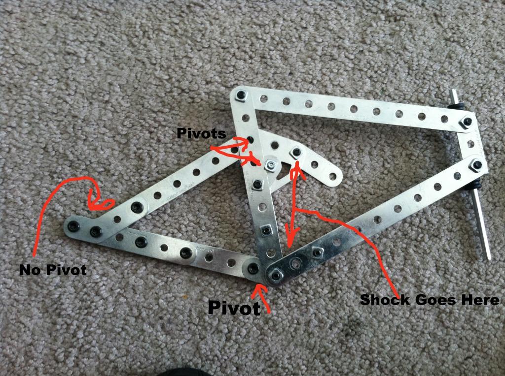 Mongoose Beast modifications-a47649a3-263e-4bcb-9090-097742b8f9cc-22765-00001a021582c4d8_zps51888c85.jpg