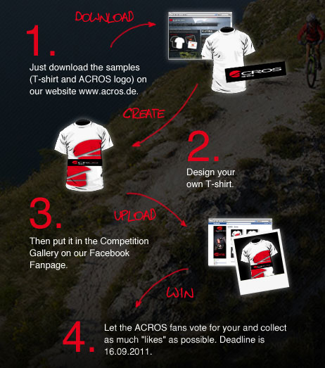 Acros Facebook Competition