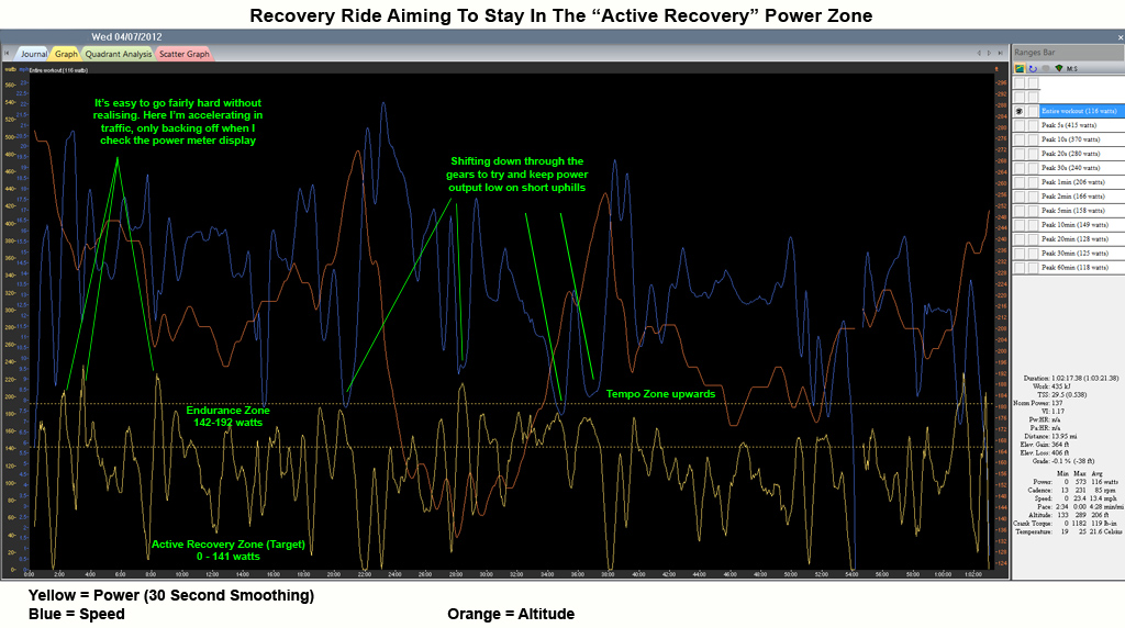 PowerTap Disc-active_recovery_ride.jpg