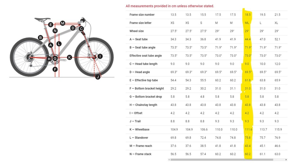 Few questions from a newbie in e-bike-annotation-2020-08-05-165839.jpg