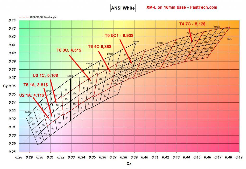 Gemini Duo clones-ansiwhitexml_chart_fasttech.jpg