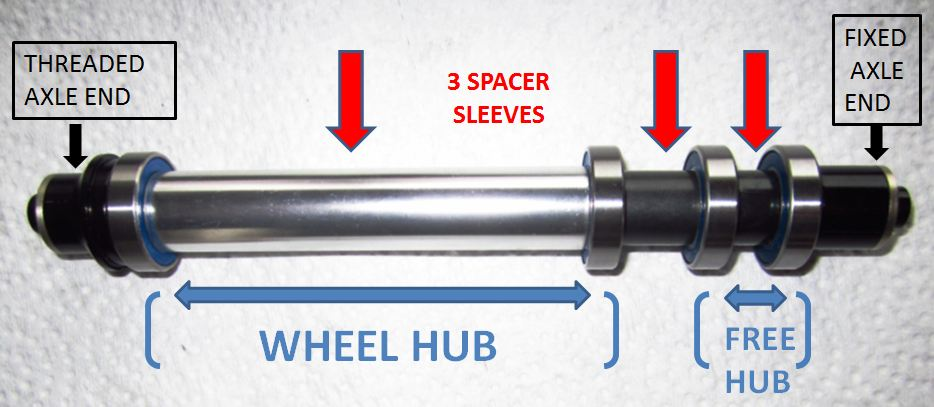 Quanta 190mm Rear Hub Bearing Issue Heads Up Mtbr Com