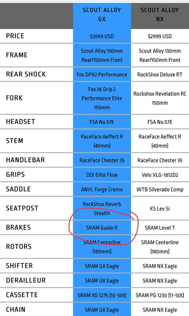 SBG Scout Build Thread-b94e1e87-046b-42a7-b403-718e20059816.jpg