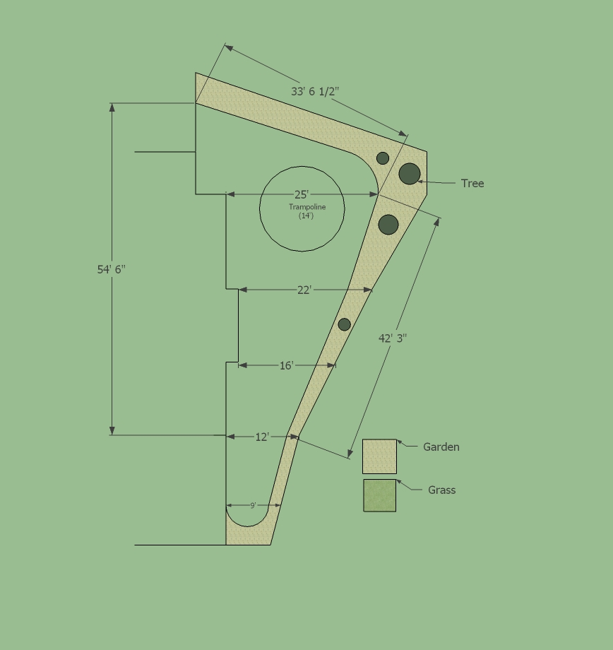 backyard pump track need help with possibilities for a narrow