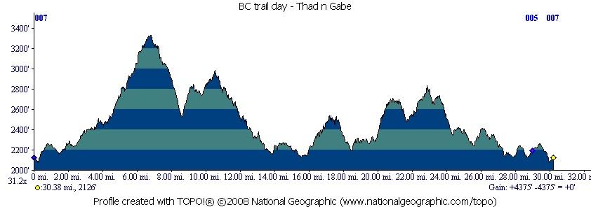 It's just Bent Creek......-bc-trail-day-thad-n-gabe.jpg