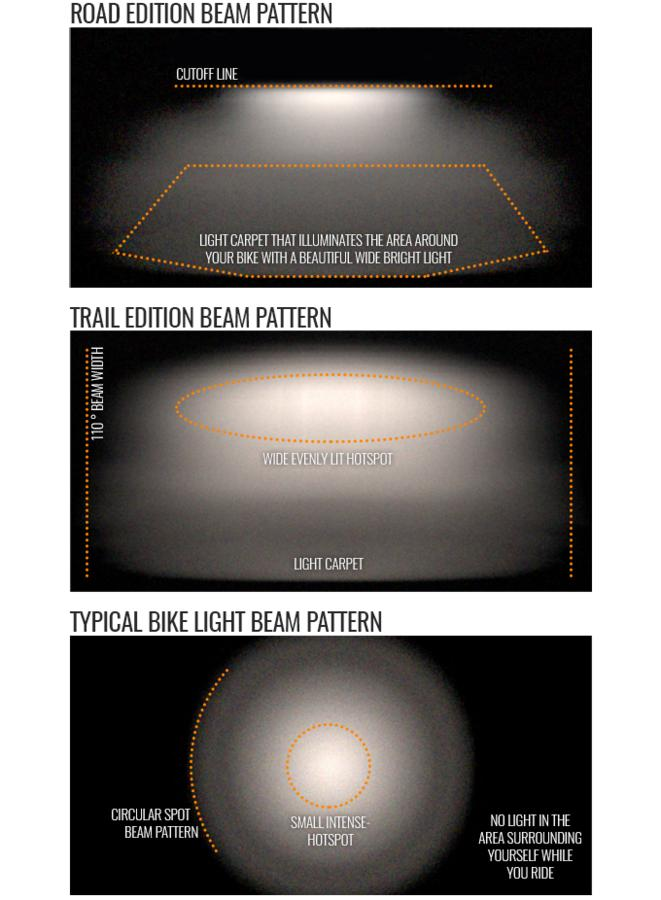 Outbound Lighting Focal Series  ---- Discussion -----beam-patterns.jpg