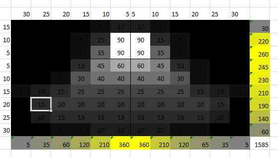 Let's design a beam shape in Excel-beamshape2.jpg