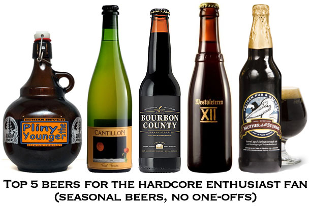 Top 5 Beers for the Hardcore Enthusiast Fan