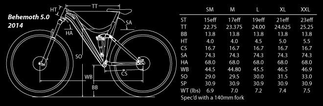 The bike that started it all just got even better...-behemoth2014_geo.jpg