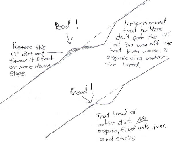 Trail Treadwork - blown out trails-bench-trail.jpg