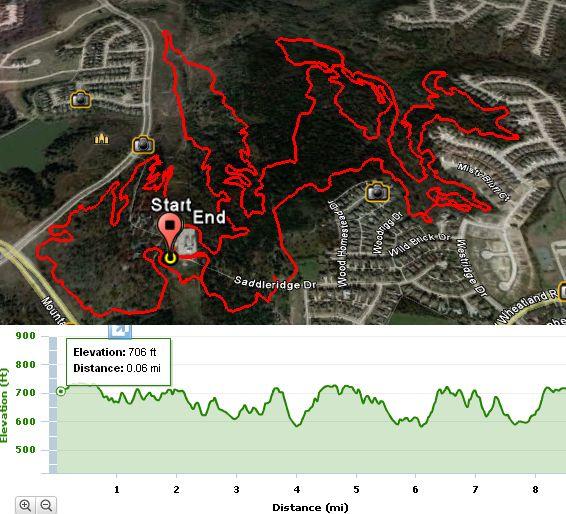 Weekend Report: Pwned-big-cedar-wilderness-c2-rc.jpg