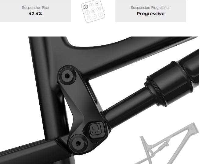Ride-9: What setting? Impressions?-bike.png