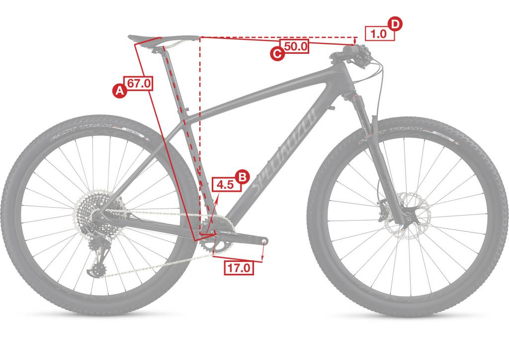 2017 s-works epic ht factory production problem-bike_fit.jpg