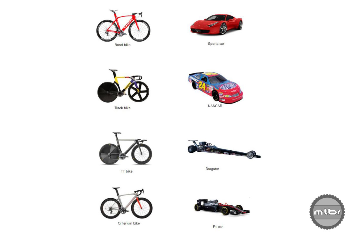 Once you see the similarities between a track bike and Nascar, you can't unsee it.