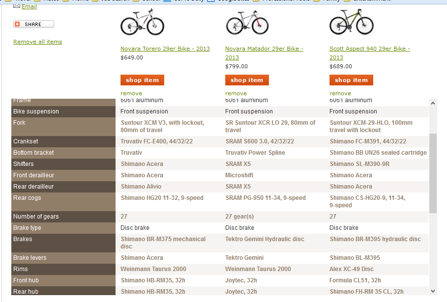 Novara Torero & Novara Matador-bikes.png