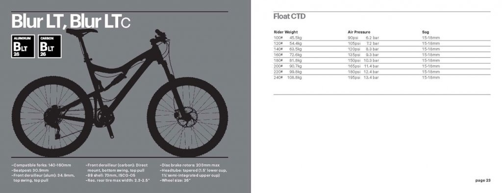Fox suspension float ctd rear shock 2014 | chain reaction cycles.