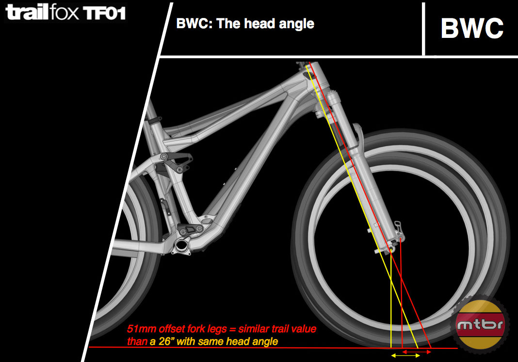 BMC TF01 Head Angle