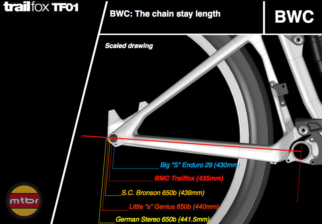 BMC TF01 Short Chainstays