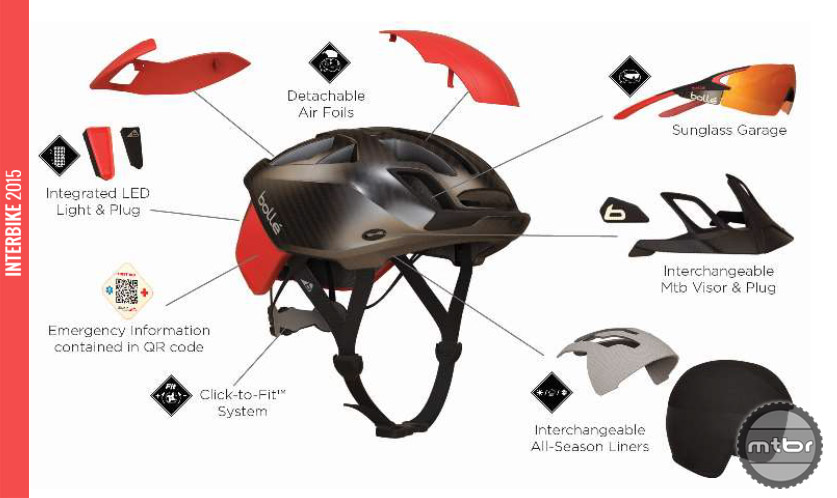 An exploded view of the helmet showing all the options.