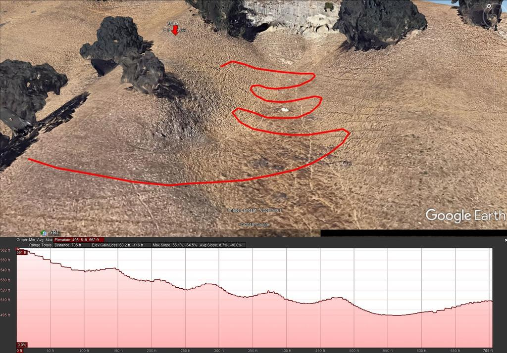 Advice on Bowl / Half Pipe'ish trail section-bowl-movement.jpg