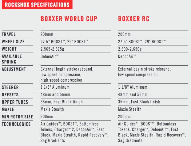 Boxxer Details