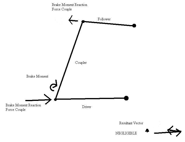 Full Suspension WW Recommendations-brake-momemnt.jpg