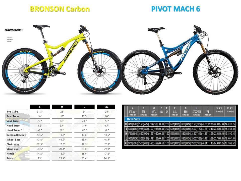 Bronson or Pivot M6?-bronson-pv6.jpg