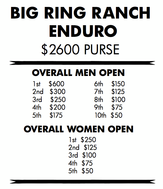 Big Ring Ranch 30/60 mile race-brr2013.png