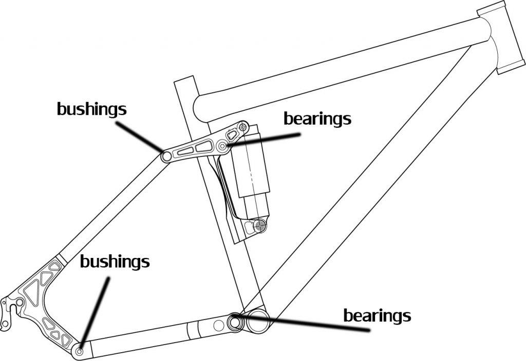 Giant NRS rebuilding problems-bushbear.jpg