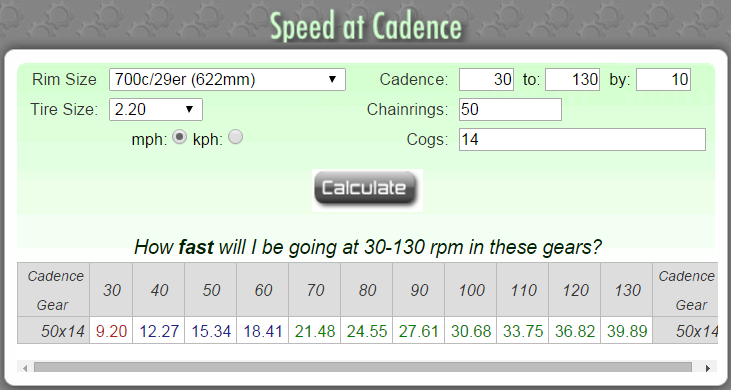 58 BCD 5 arm inner chainring in 30, 32 or 34 tooth? Custom chainrings?-cadence.png