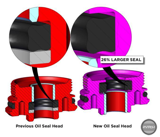 Cane Creek DB Inline Shock Revised Oil Seal Head