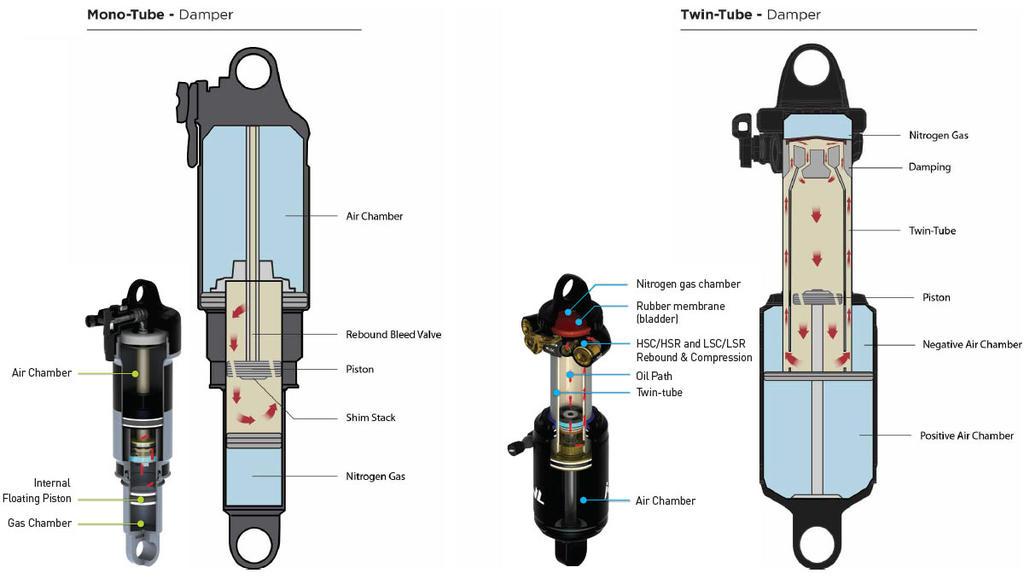 cane creek DB IL coil thread-cane-creek-double-barrel-inline-mountain-bike-air-shock-diagrams0.jpg