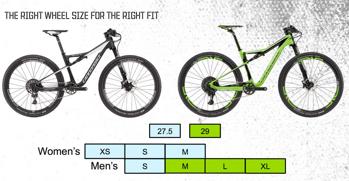 Scalpel is a 29er but smaller sizes use a 27.5 wheel.