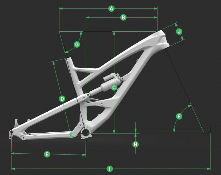Capra Geometry