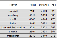 Name:  Captura de pantalla 2011-12-30 a las 20.07.46.png