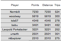 Name:  Captura de pantalla 2011-12-31 a las 19.23.41.png