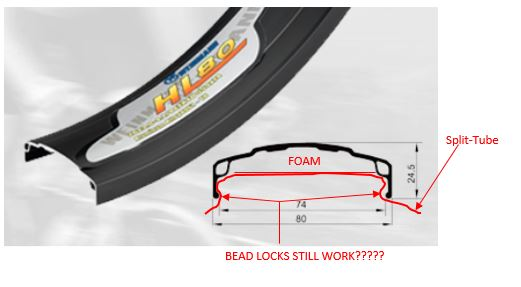 Nagging question about the split-tube method of tubeless wheels-capture.jpg