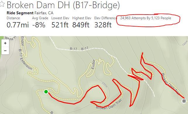 Endor Flow Trail Work Days-capture.jpg