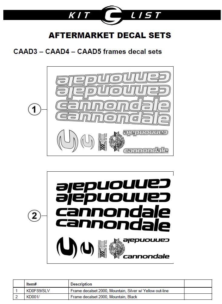 Prophet Decal Kit-capture.jpg