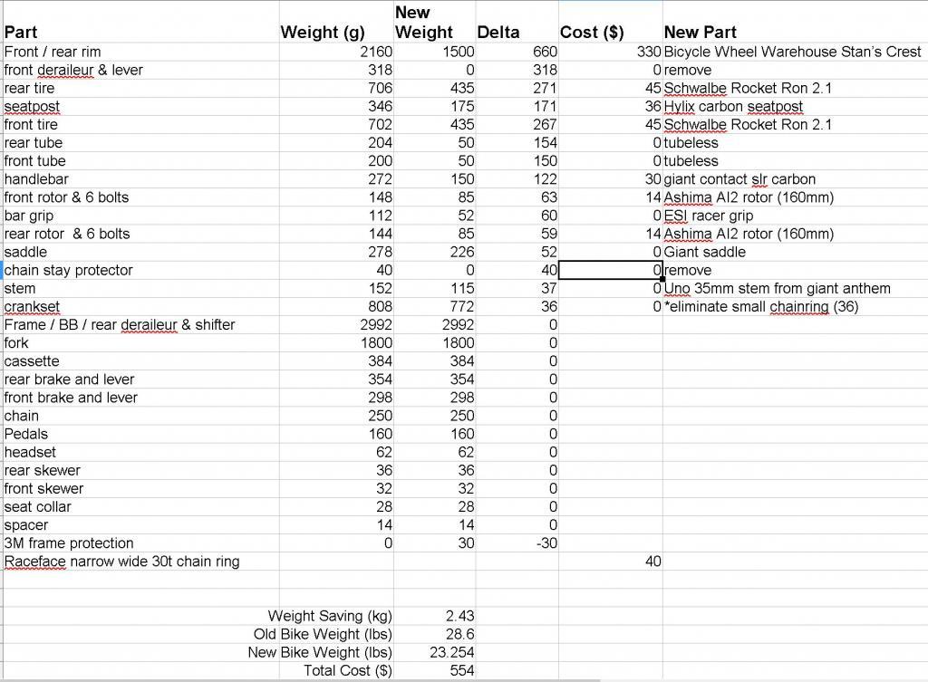 Trek Fuel EX JR - Review(ish)-capture2.jpg