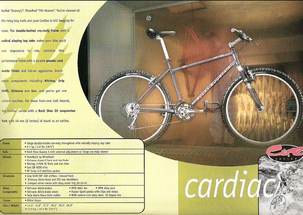 ...Cardiac ID ...-cardiac97.jpg