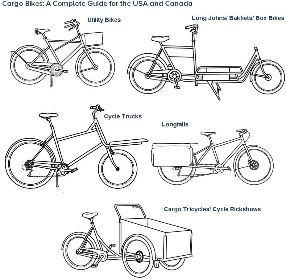off road leaning cargo trike-cargo-bike-guide.jpg