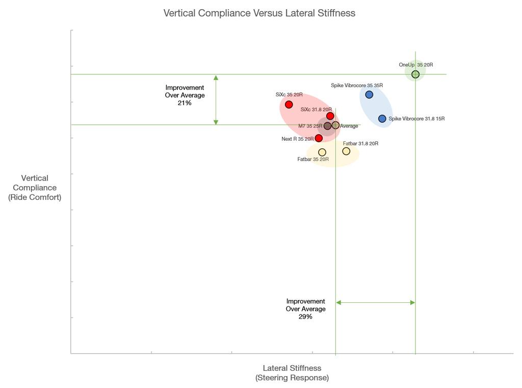 Renthal FatBar Carbon 35 vs RaceFace Next R?-chart-stiffness.jpg
