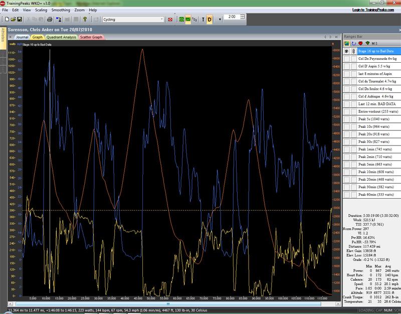 Power Data for Pro/Elite Cat1 Endurance Males-chris_anker_sorensen_tdf2010.jpg
