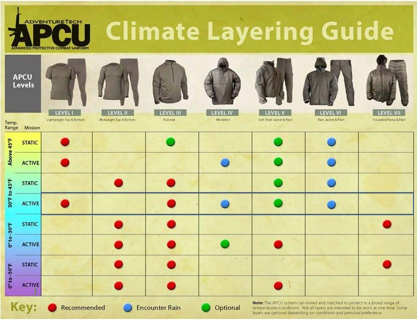 Strategies for managing moisture in cold weather?-climate-layering-guide.jpg
