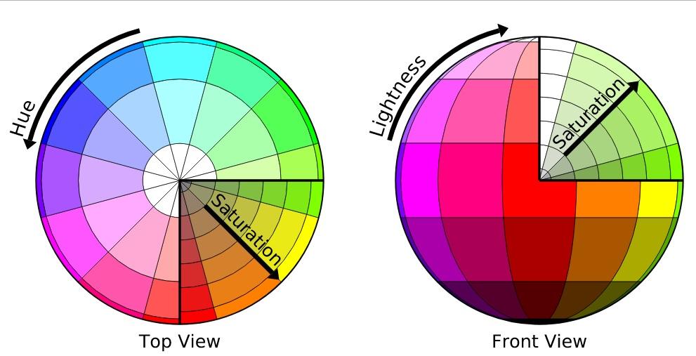Hightower V2-color-spectrum.jpg