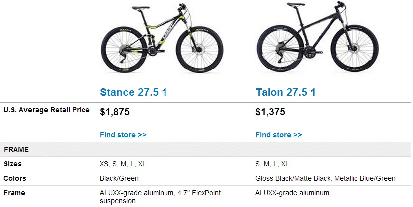 2015 Giants - Looking at the Talon 27.5 1 or the Stance 27.5 1-compare-1.jpg