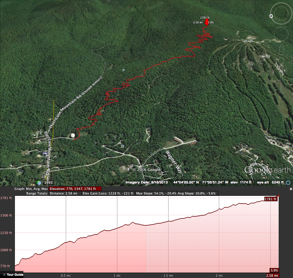 Climbers up!-conway-kettleridge.jpg