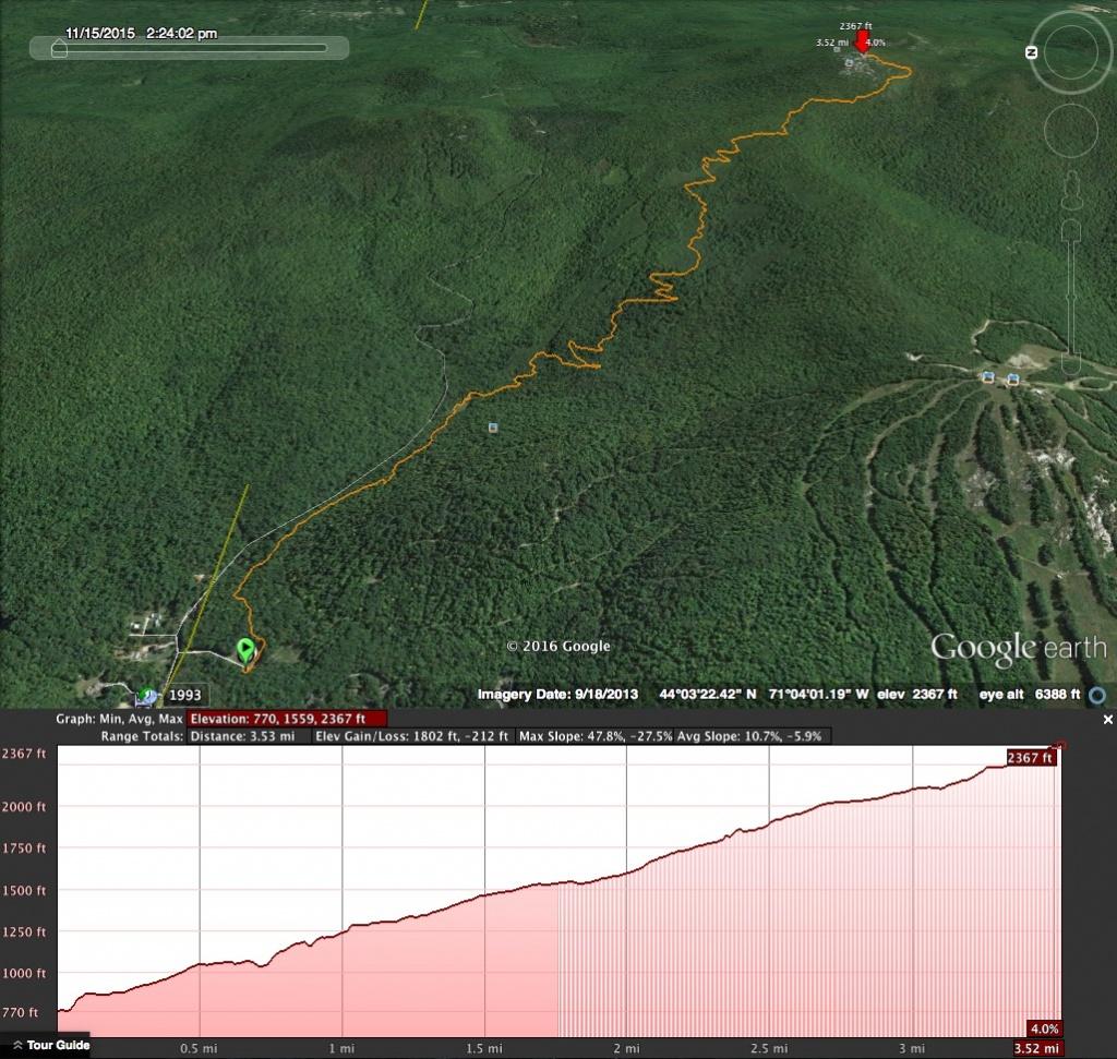 Climbers up!-conway_redtrailtoblackcap.jpg