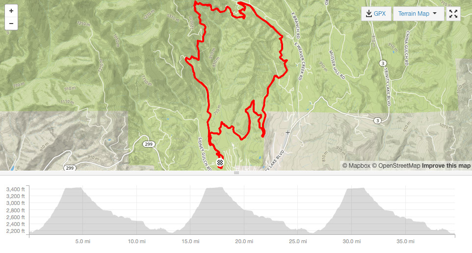 Profile of 3 laps. View more at www.strava.com/activities/406641151. Photo by Sonya Looney